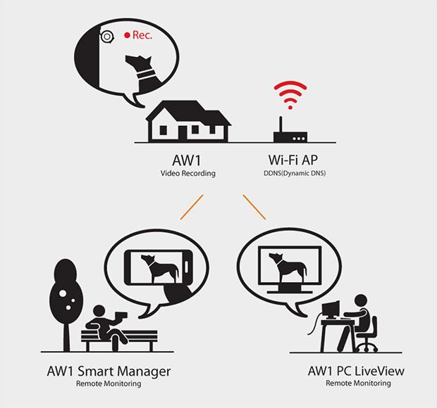 AW1-CCTV_Kit
